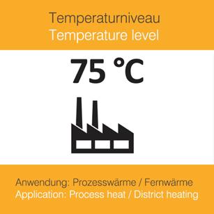 Solarwärme für Anwendungen mit hohen Temperaturen