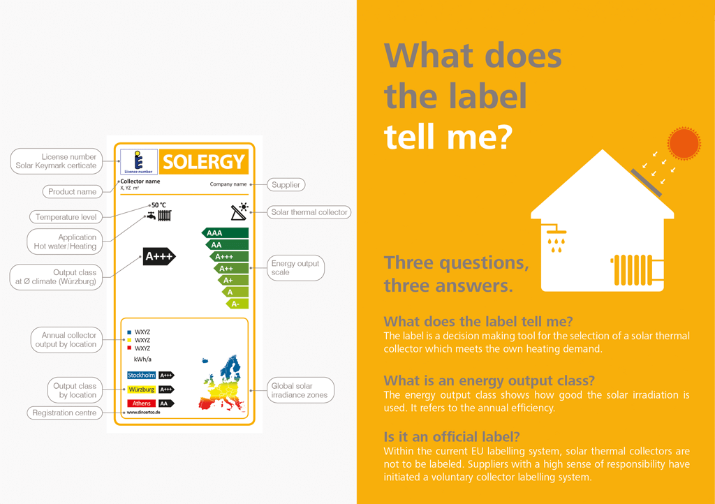 SOLERGY label: what does it tell me?